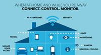 Poll Finds Increased Interest in Smart-Home Networks