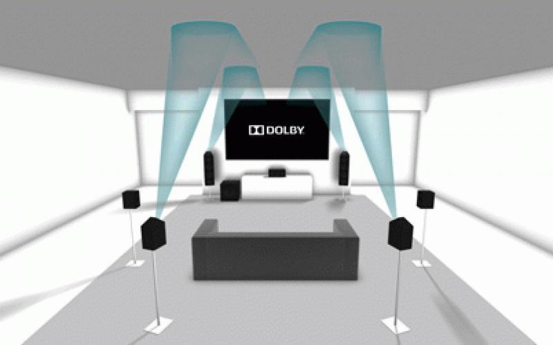 What Your System Needs to Enjoy Dolby Atmos Today