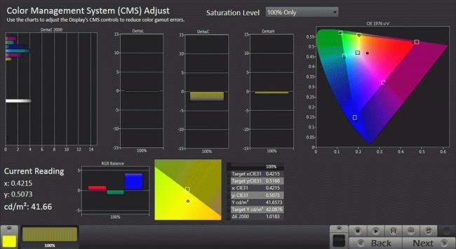 Understanding Dolby Vision Calibration, Part One