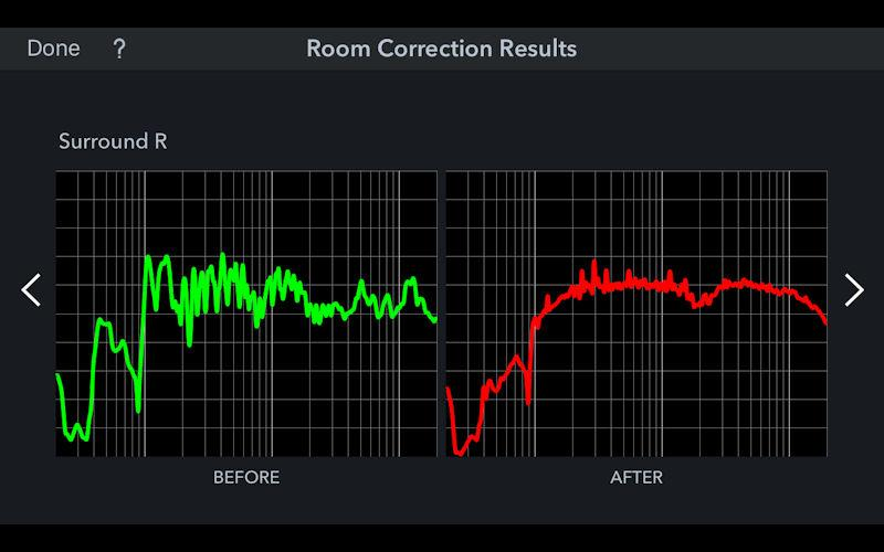 Answering Reader Email: Room Correction Is Not a Panacea