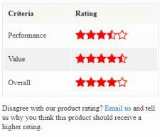 product_ratings_value.jpg