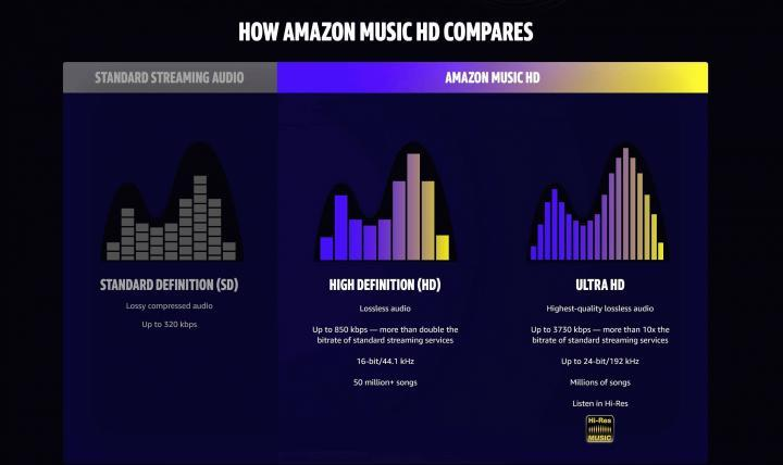 AmazonMusic-Compare.jpg