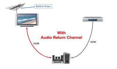 Audio-Return-Channel-thumb.jpg