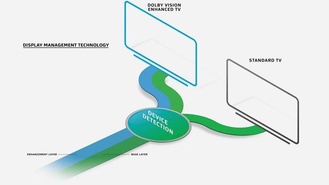 Dolby-Vision-diagram2.jpg